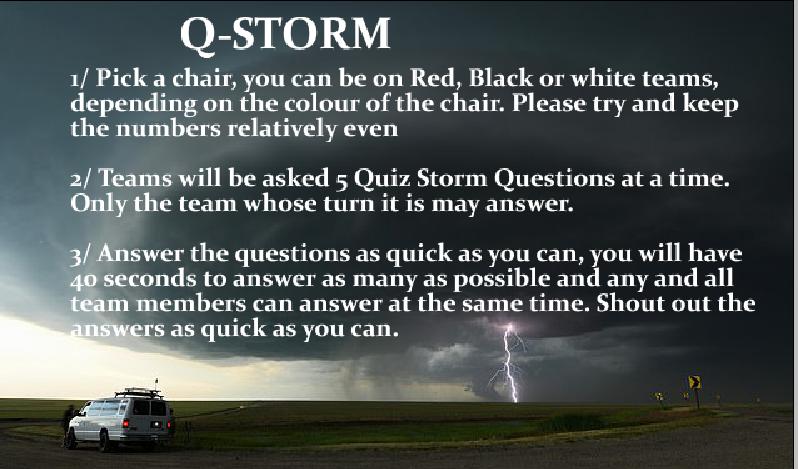 QStorm Rules.png