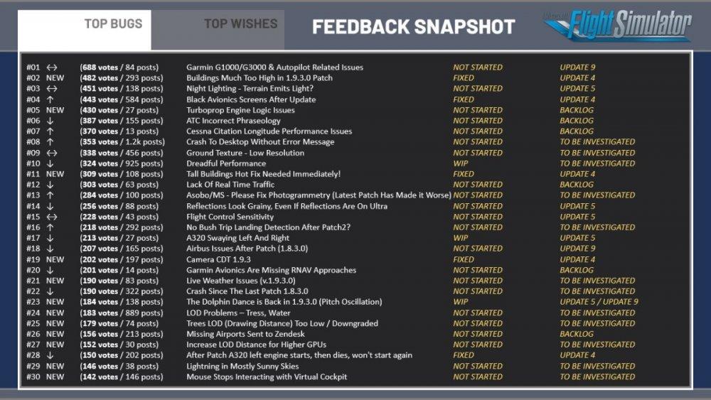 FS-10.8-bugs.jpg